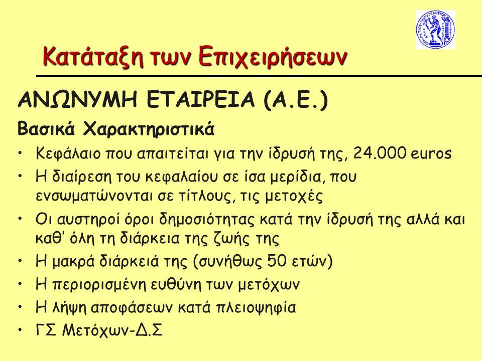 Κατάταξη των Επιχειρήσεων ΑΝΩΝΥΜΗ ΕΤΑΙΡΕΙΑ (Α.Ε.) Βασικά Χαρακτηριστικά Kεφάλαιο που απαιτείται για την ίδρυσή της, 24.000 euros Η διαίρεση του κεφαλα