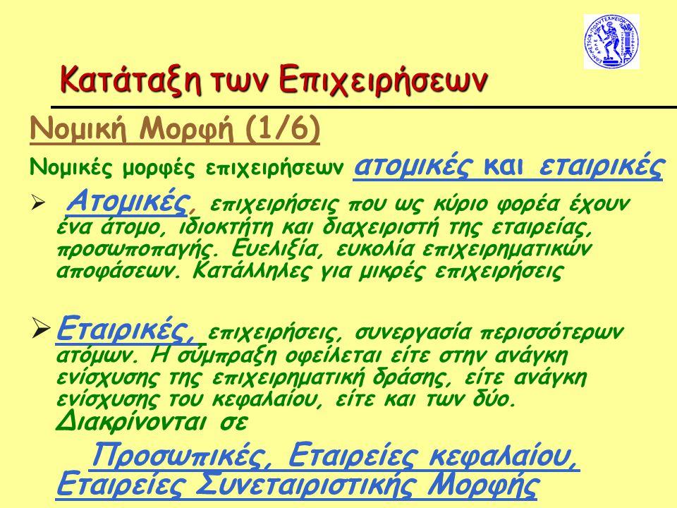 Κατάταξη των Επιχειρήσεων ΑΝΩΝΥΜΗ ΕΤΑΙΡΕΙΑ (Α.Ε.) Βασικά Χαρακτηριστικά Kεφάλαιο που απαιτείται για την ίδρυσή της, 24.000 euros Η διαίρεση του κεφαλαίου σε ίσα μερίδια, που ενσωματώνονται σε τίτλους, τις μετοχές Οι αυστηροί όροι δημοσιότητας κατά την ίδρυσή της αλλά και καθ' όλη τη διάρκεια της ζωής της Η μακρά διάρκειά της (συνήθως 50 ετών) Η περιορισμένη ευθύνη των μετόχων Η λήψη αποφάσεων κατά πλειοψηφία ΓΣ Μετόχων-Δ.Σ