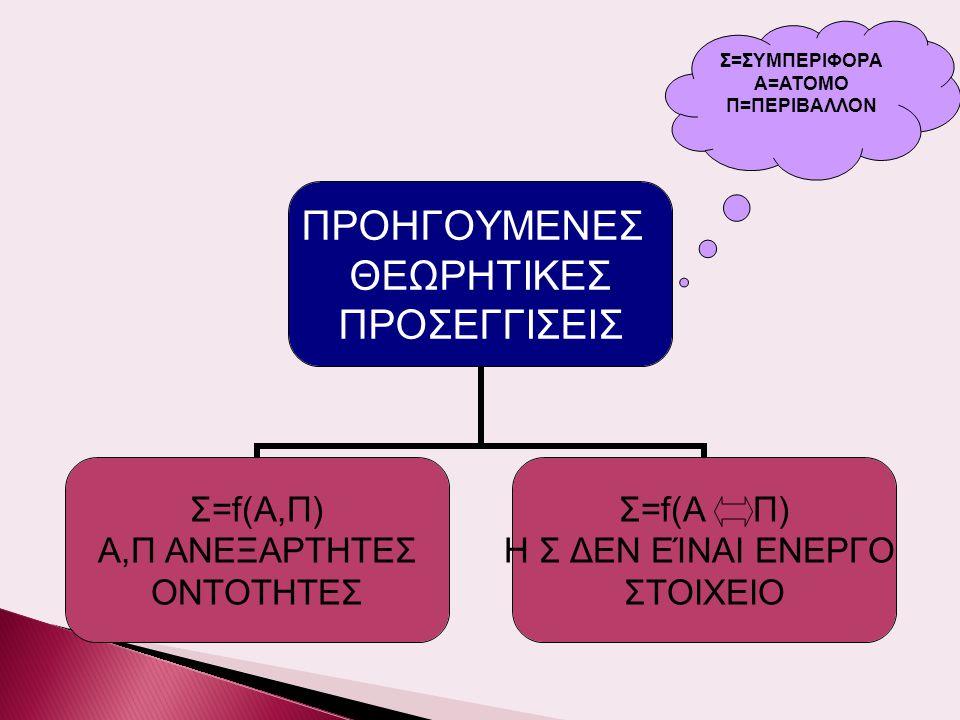 ΠΡΟΗΓΟΥΜΕΝΕΣ ΘΕΩΡΗΤΙΚΕΣ ΠΡΟΣΕΓΓΙΣΕΙΣ Σ=f(Α,Π) Α,Π ΑΝΕΞΑΡΤΗΤΕΣ ΟΝΤΟΤΗΤΕΣ Σ=f(A Π) Η Σ ΔΕΝ ΕΊΝΑΙ ΕΝΕΡΓΟ ΣΤΟΙΧΕΙΟ Σ=ΣΥΜΠΕΡΙΦΟΡΑ Α=ΑΤΟΜΟ Π=ΠΕΡΙΒΑΛΛΟΝ