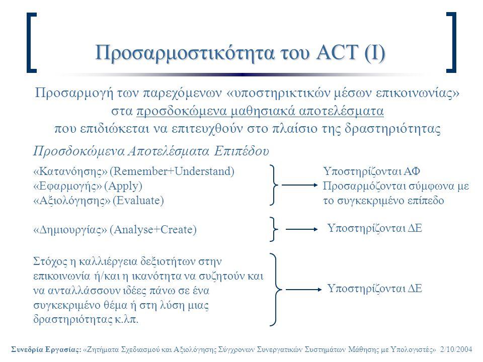 Συνεδρία Εργασίας: «Ζητήματα Σχεδιασμού και Αξιολόγησης Σύγχρονων Συνεργατικών Συστημάτων Μάθησης με Υπολογιστές» 2/10/2004 Προσαρμοστικότητα του ACT (Ι) Προσαρμογή των παρεχόμενων «υποστηρικτικών μέσων επικοινωνίας» στα προσδοκώμενα μαθησιακά αποτελέσματα που επιδιώκεται να επιτευχθούν στο πλαίσιο της δραστηριότητας Προσδοκώμενα Αποτελέσματα Επιπέδου «Κατανόησης» (Remember+Understand) «Εφαρμογής» (Apply) «Αξιολόγησης» (Evaluate) «Δημιουργίας» (Analyse+Create) Υποστηρίζονται ΑΦ Προσαρμόζονται σύμφωνα με το συγκεκριμένο επίπεδο Υποστηρίζονται ΔΕ Στόχος η καλλιέργεια δεξιοτήτων στην επικοινωνία ή/και η ικανότητα να συζητούν και να ανταλλάσσουν ιδέες πάνω σε ένα συγκεκριμένο θέμα ή στη λύση μιας δραστηριότητας κ.λπ.