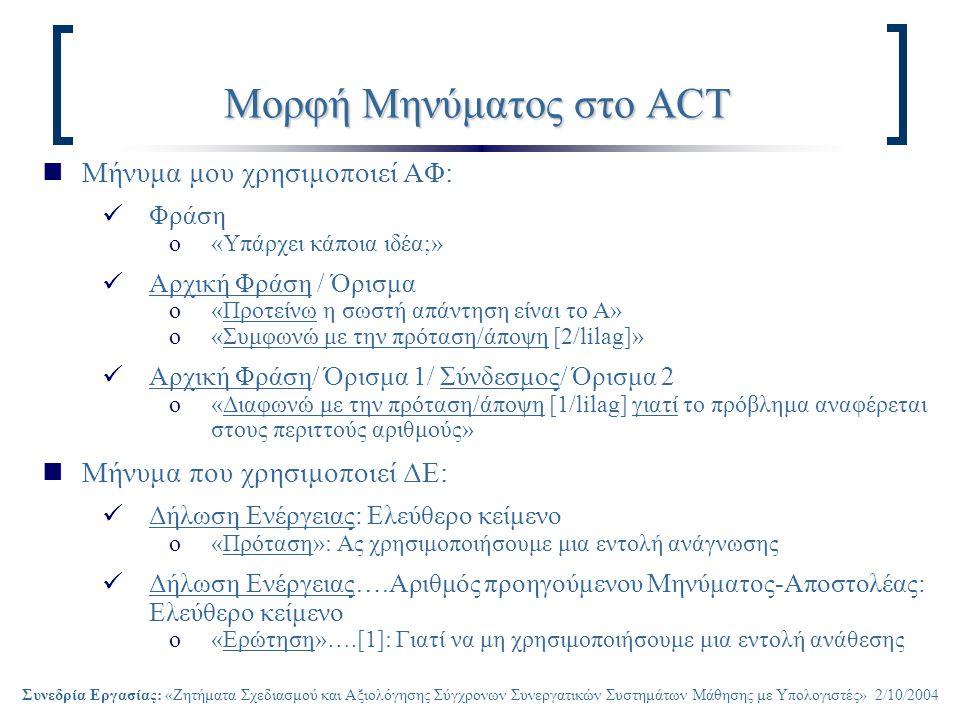 Συνεδρία Εργασίας: «Ζητήματα Σχεδιασμού και Αξιολόγησης Σύγχρονων Συνεργατικών Συστημάτων Μάθησης με Υπολογιστές» 2/10/2004 Μορφή Μηνύματος στο ACT Μήνυμα μου χρησιμοποιεί ΑΦ: Φράση o«Υπάρχει κάποια ιδέα;» Αρχική Φράση / Όρισμα o«Προτείνω η σωστή απάντηση είναι το Α» o«Συμφωνώ με την πρόταση/άποψη [2/lilag]» Αρχική Φράση/ Όρισμα 1/ Σύνδεσμος/ Όρισμα 2 o«Διαφωνώ με την πρόταση/άποψη [1/lilag] γιατί το πρόβλημα αναφέρεται στους περιττούς αριθμούς» Μήνυμα που χρησιμοποιεί ΔΕ: Δήλωση Ενέργειας: Ελεύθερο κείμενο o«Πρόταση»: Ας χρησιμοποιήσουμε μια εντολή ανάγνωσης Δήλωση Ενέργειας….Αριθμός προηγούμενου Μηνύματος-Αποστολέας: Ελεύθερο κείμενο o«Ερώτηση»….[1]: Γιατί να μη χρησιμοποιήσουμε μια εντολή ανάθεσης