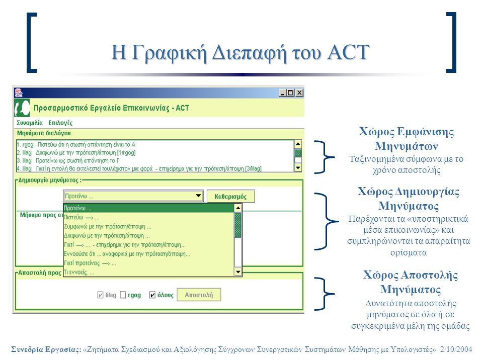 Συνεδρία Εργασίας: «Ζητήματα Σχεδιασμού και Αξιολόγησης Σύγχρονων Συνεργατικών Συστημάτων Μάθησης με Υπολογιστές» 2/10/2004 Η Γραφική Διεπαφή του ACT Χώρος Εμφάνισης Μηνυμάτων Ταξινομημένα σύμφωνα με το χρόνο αποστολής Χώρος Δημιουργίας Μηνύματος Παρέχονται τα «υποστηρικτικά μέσα επικοινωνίας» και συμπληρώνονται τα απαραίτητα ορίσματα Χώρος Αποστολής Μηνύματος Δυνατότητα αποστολής μηνύματος σε όλα ή σε συγκεκριμένα μέλη της ομάδας