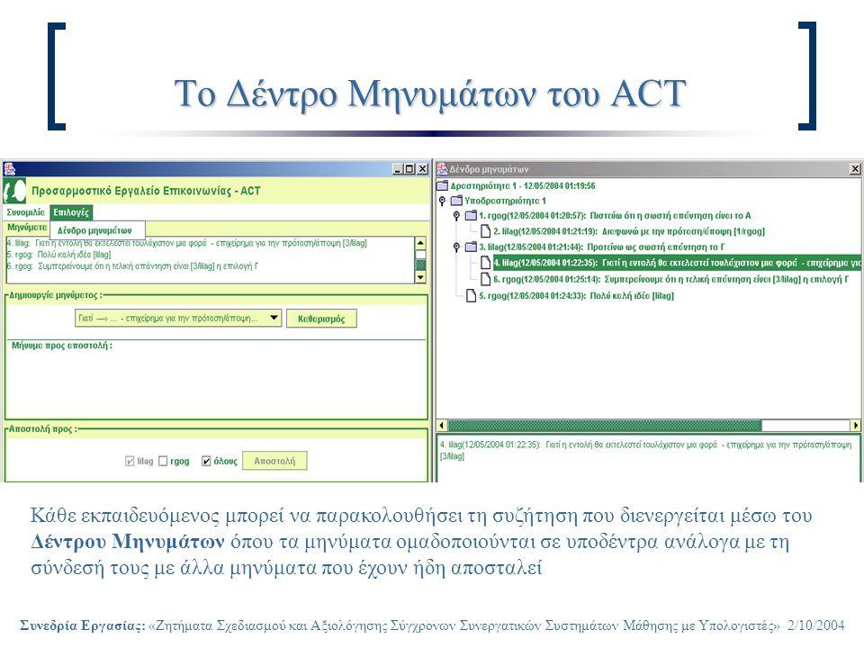 Συνεδρία Εργασίας: «Ζητήματα Σχεδιασμού και Αξιολόγησης Σύγχρονων Συνεργατικών Συστημάτων Μάθησης με Υπολογιστές» 2/10/2004 Το Δέντρο Μηνυμάτων του AC
