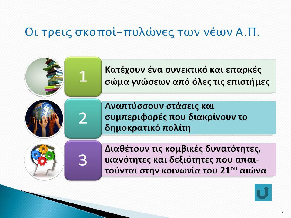 8 ΓΝΩΣΤΙΚΟ ΠΕΡΙΕΧΟΜΕΝΟ  Συνεκτικό και επαρκές σώμα γνώσεων γύρω από τη λογοτεχνική παραγωγή, ανώνυμη/«λαϊκή» και επώνυμη/«έντεχνη», παλαιότερη και νεότερη, ελληνική και ξένη (από μετάφραση), με σκοπό:  την κατανόηση των ιδιαίτερων τρόπων με τους οποίους η λογοτεχνία επεξεργάζεται, προσομοιώνει, αποδομεί και αναδομεί την πραγματικότητα  τη γλωσσική-αισθητική και πολιτισμική αγωγή τους με έμφαση στον «κριτικό λογοτεχνικό εγγραμματισμό»  τη συνειδητοποίηση της αναγκαιότητας για «ολιστική γνώση», με γνώμονα τη συνάφεια και διάδραση της λογοτεχνίας με άλλες μορφές τέχνης αλλά και την «διαθεματική» της διασταύρωση με άλλα γνωστικά αντικείμενα  την καλλιέργεια εσωτερικών κινήτρων που να ωθούν τους μαθητές σε μια σταθερότερη αναγνωστική σχέση με τη Λογοτεχνία και εκτός σχολικού περιβάλλοντος (φιλαναγνωσία)  τη διεύρυνση της μορφωτικής τους επάρκειας και ειδικότερα την ενίσχυση της ανθρωπιστικής διάστασης της παιδείας τους.