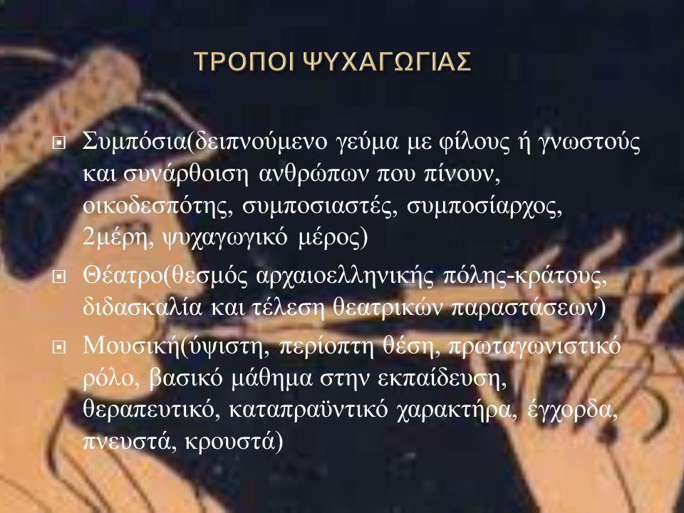 Π ΕΡΙΟΔΟΣ : 1924-1944 Μεσοπόλεμος (ευρωπαϊκά είδη μουσικής και χορού, ακμή του ρεμπέτικου).