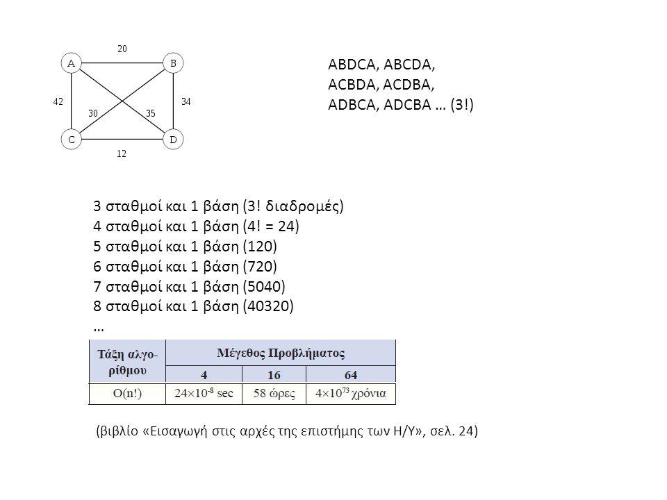 ABDCA, ABCDA, ACBDA, ACDBA, ADBCA, ADCBA … (3!) 3 σταθμοί και 1 βάση (3! διαδρομές) 4 σταθμοί και 1 βάση (4! = 24) 5 σταθμοί και 1 βάση (120) 6 σταθμο