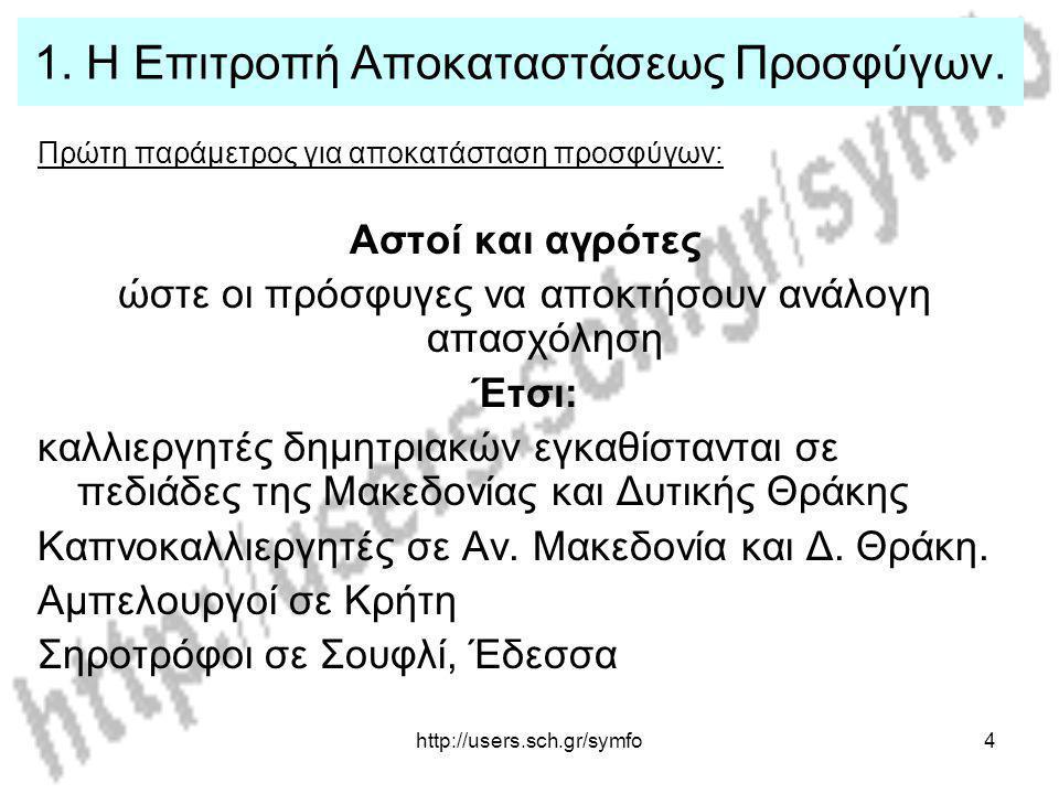 http://users.sch.gr/symfo15 τέλος