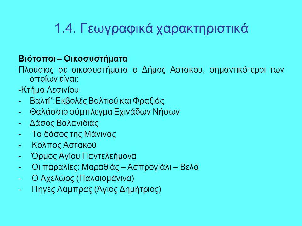 1.4. Γεωγραφικά χαρακτηριστικά Βιότοποι – Οικοσυστήματα Πλούσιος σε οικοσυστήματα ο Δήμος Αστακου, σημαντικότεροι των οποίων είναι: -Κτήμα Λεσινίου -Β