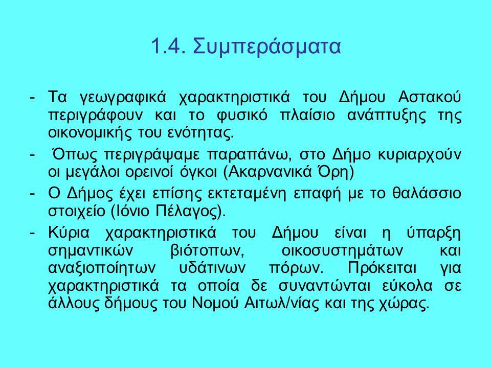 1.4. Συμπεράσματα -Τα γεωγραφικά χαρακτηριστικά του Δήμου Αστακού περιγράφουν και το φυσικό πλαίσιο ανάπτυξης της οικονομικής του ενότητας. - Όπως περ