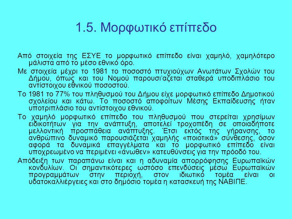 1.5. Μορφωτικό επίπεδο Από στοιχεία της ΕΣΥΕ το μορφωτικό επίπεδο είναι χαμηλό, χαμηλότερο μάλιστα από το μέσο εθνικό όρο. Με στοιχεία μέχρι το 1981 τ