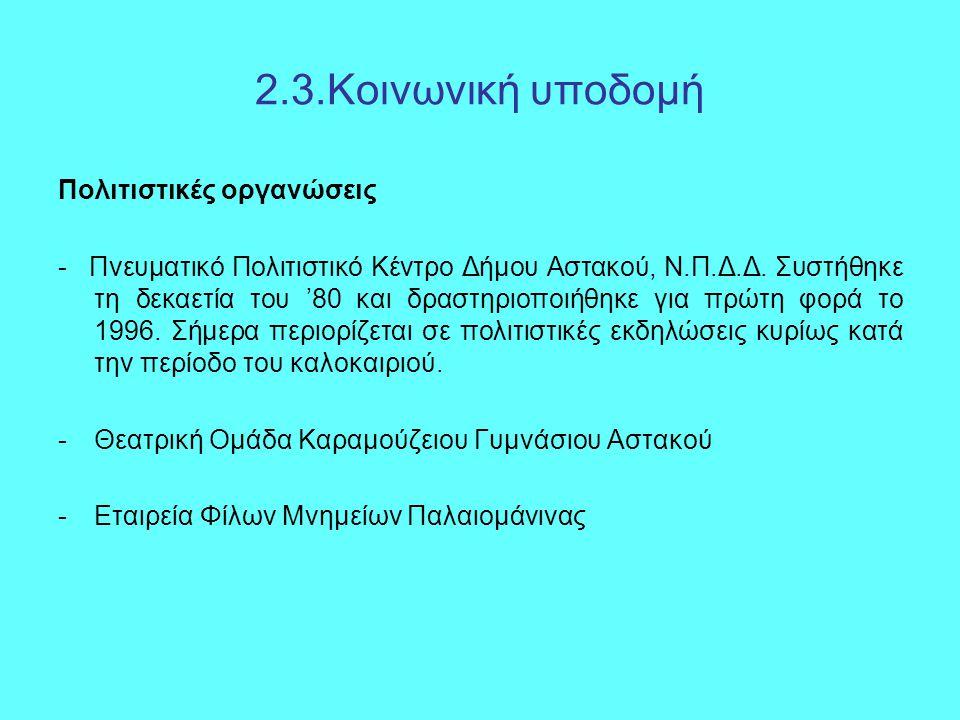 2.3.Κοινωνική υποδομή Πολιτιστικές οργανώσεις - Πνευματικό Πολιτιστικό Κέντρο Δήμου Αστακού, Ν.Π.Δ.Δ.