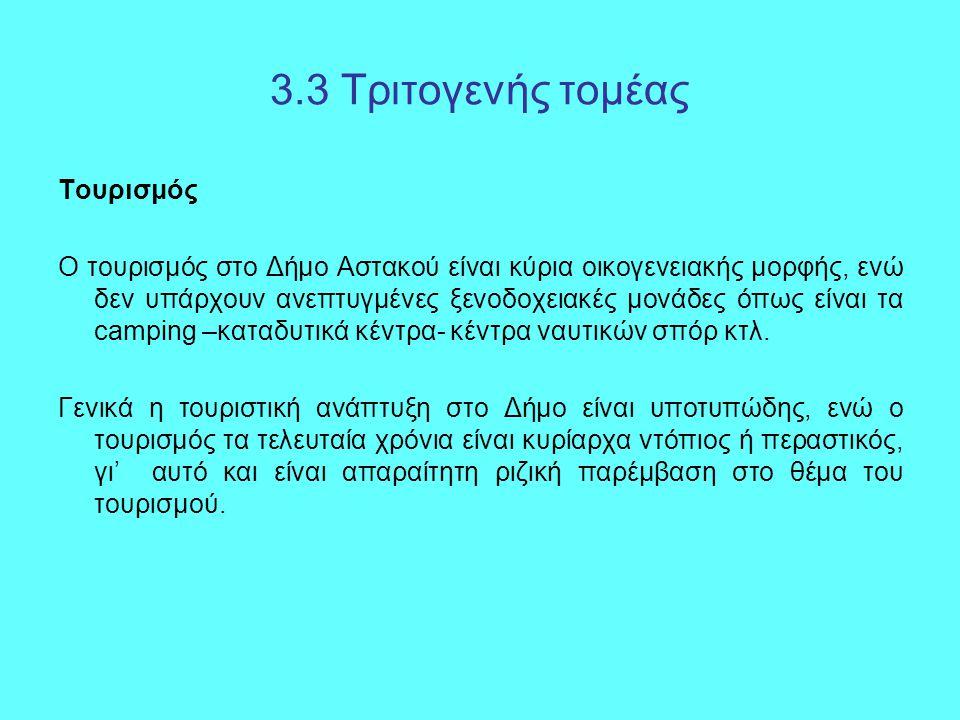 3.3 Τριτογενής τομέας Τουρισμός Ο τουρισμός στο Δήμο Αστακού είναι κύρια οικογενειακής μορφής, ενώ δεν υπάρχουν ανεπτυγμένες ξενοδοχειακές μονάδες όπως είναι τα camping –καταδυτικά κέντρα- κέντρα ναυτικών σπόρ κτλ.