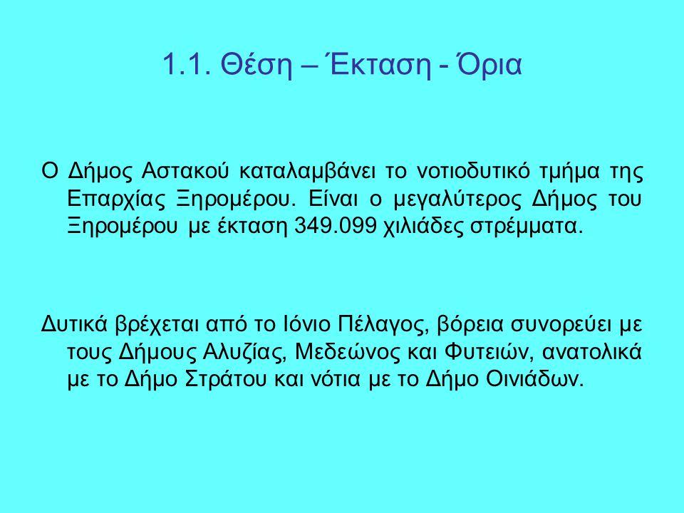1.1. Θέση – Έκταση - Όρια Ο Δήμος Αστακού καταλαμβάνει το νοτιοδυτικό τμήμα της Επαρχίας Ξηρομέρου.