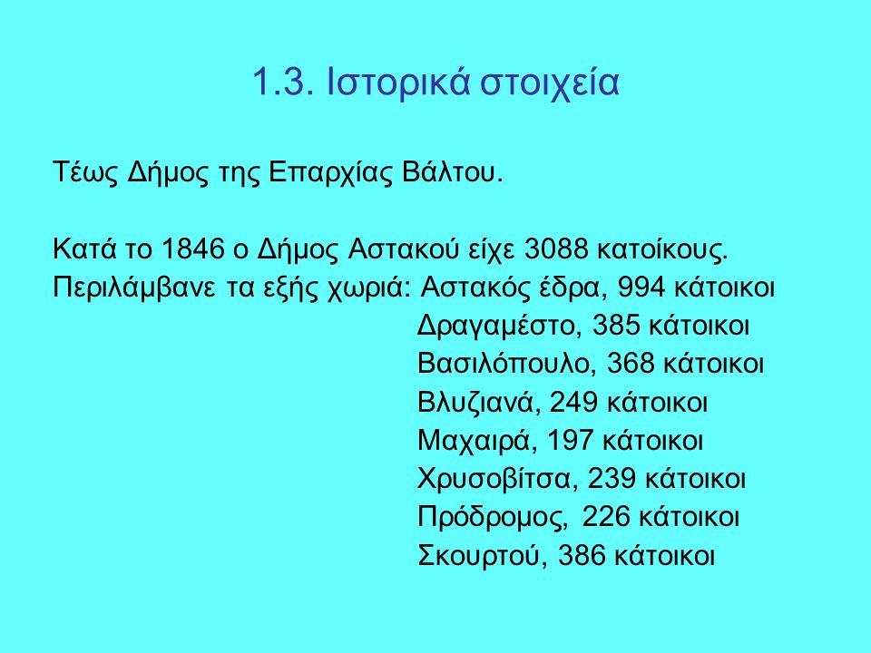 1.3. Ιστορικά στοιχεία Τέως Δήμος της Επαρχίας Βάλτου.