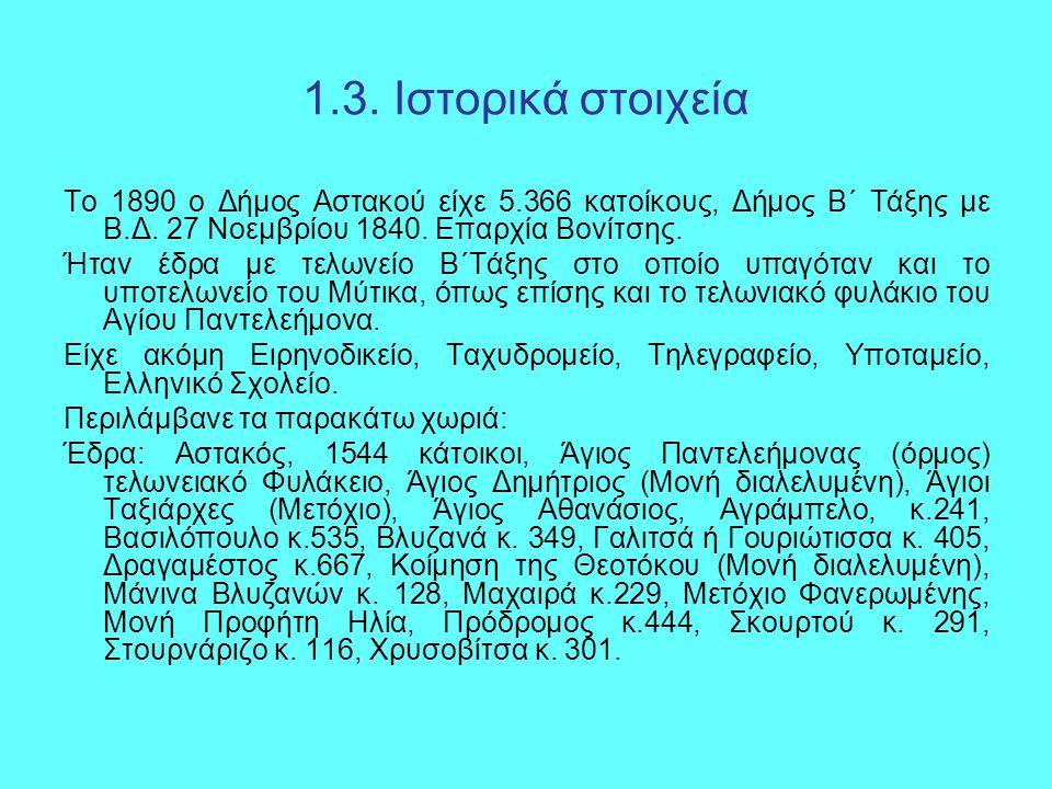 1.3. Ιστορικά στοιχεία Το 1890 ο Δήμος Αστακού είχε 5.366 κατοίκους, Δήμος Β΄ Τάξης με Β.Δ.