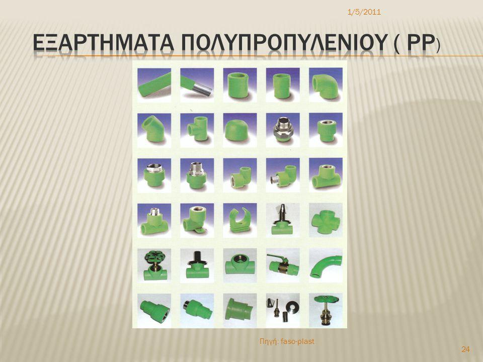 1/5/2011 24 Πηγή: faso-plast