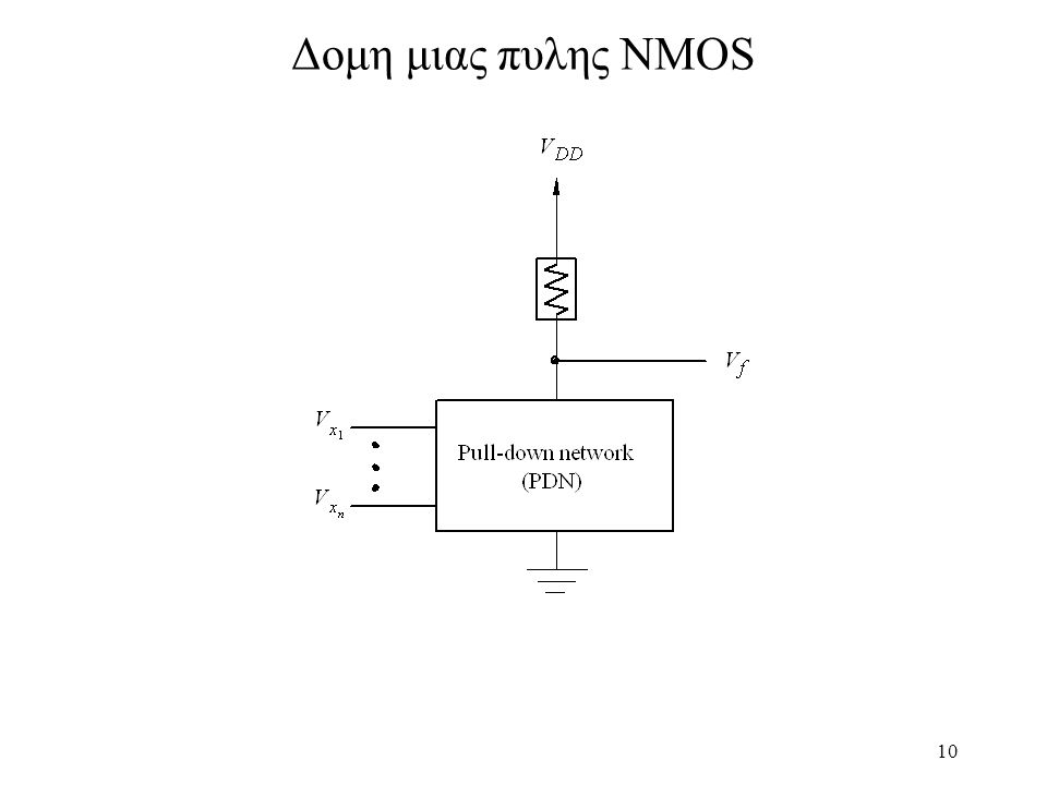 10 Δομη μιας πυλης NMOS