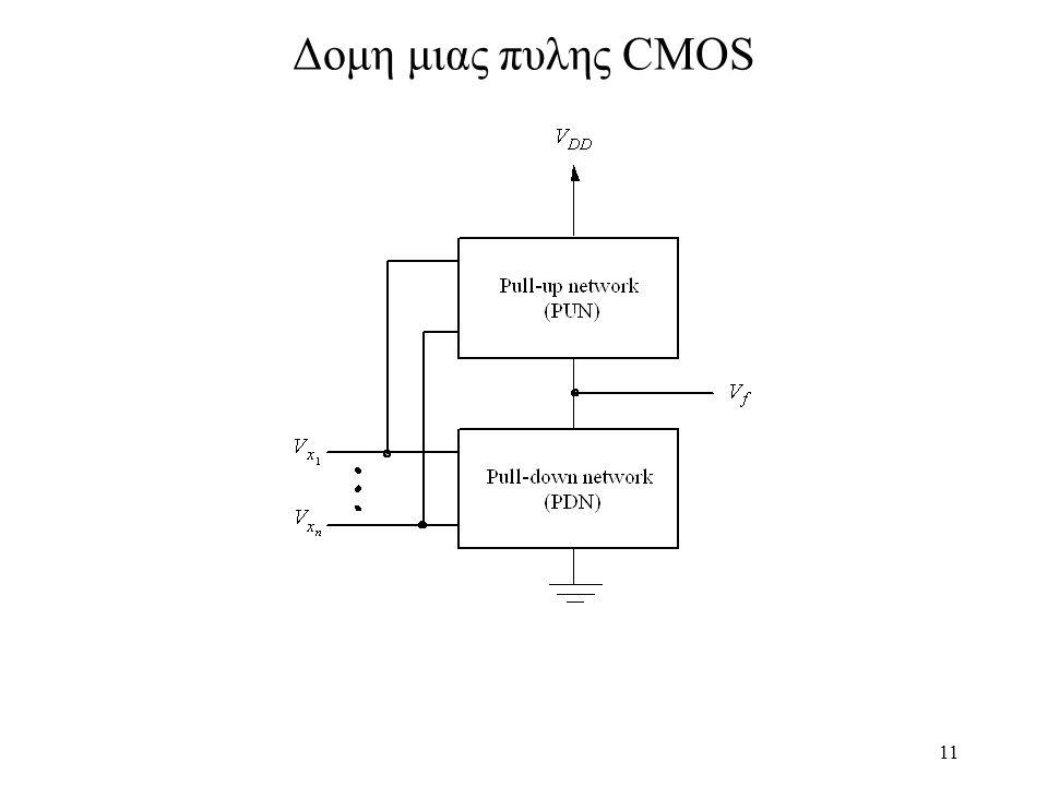 11 Δομη μιας πυλης CMOS