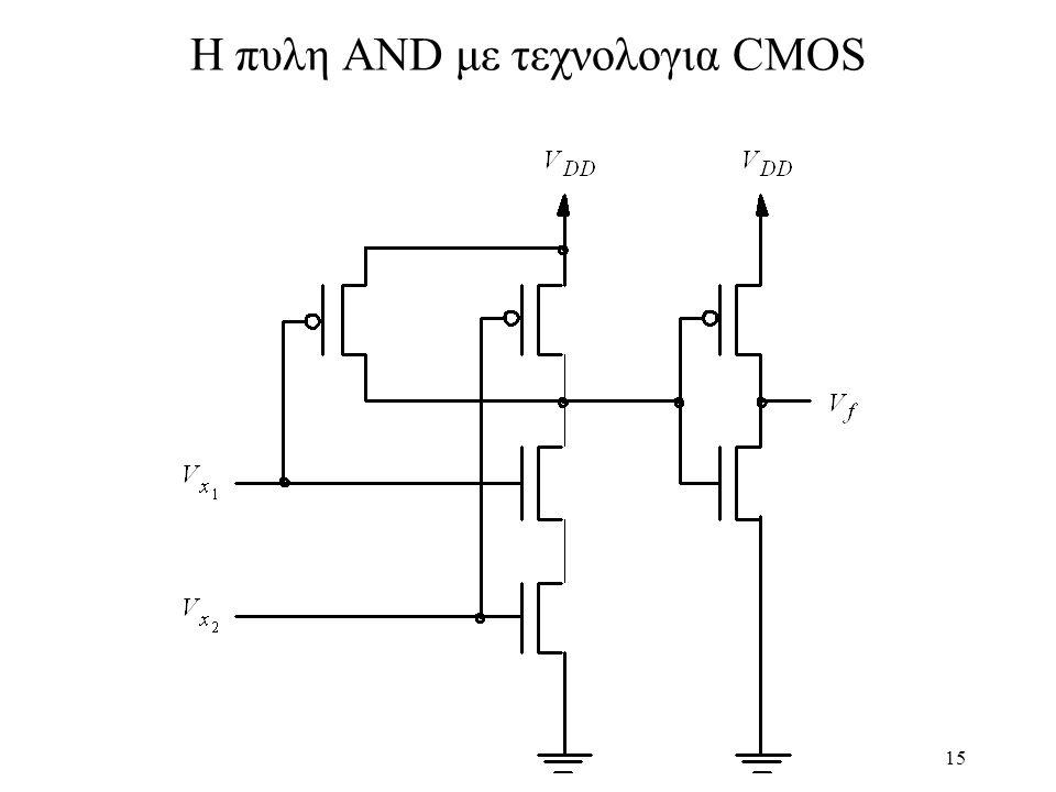 15 H πυλη AND με τεχνολογια CMOS