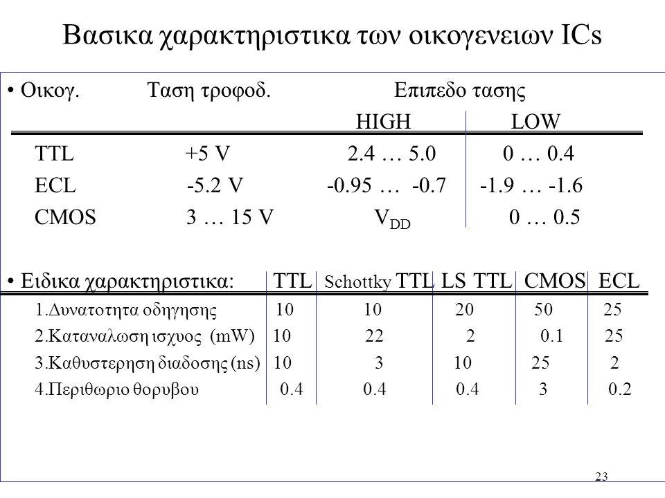 23 Βασικα χαρακτηριστικα των οικογενειων ICs Οικογ. Ταση τροφοδ. Επιπεδο τασης HIGH LOW TTL +5 V 2.4 … 5.0 0 … 0.4 ECL -5.2 V -0.95 … -0.7 -1.9 … -1.6