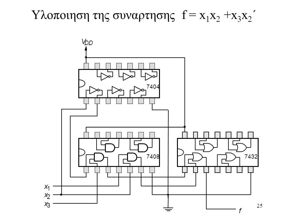 25 Υλοποιηση της συναρτησης f = x 1 x 2 +x 3 x 2 ´ V DD x 1 x 2 x 3 f 7404 74087432