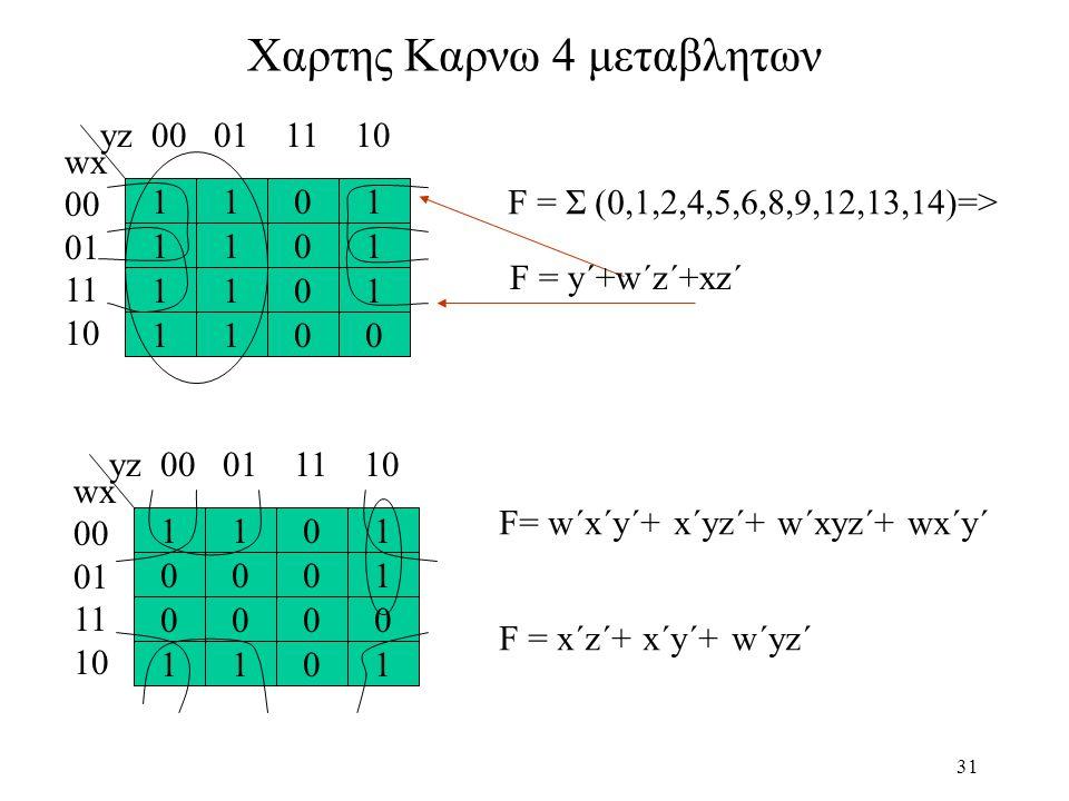 31 Χαρτης Καρνω 4 μεταβλητων 111 1101 0 111 1100 0 wx 00 01 11 10 yz 00 01 11 10 F = Σ (0,1,2,4,5,6,8,9,12,13,14)=> 111 0001 0 000 1101 0 wx 00 01 11