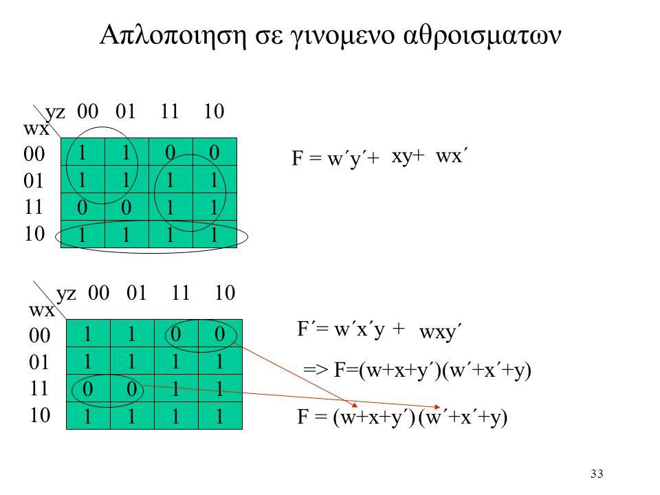 33 Aπλοποιηση σε γινομενο αθροισματων 110 1111 0 001 1111 1 wx 00 01 11 10 yz 00 01 11 10 F = w´y´+ xy+wx´ 110 1111 0 001 1111 1 wx 00 01 11 10 yz 00 01 11 10 F´= w´x´y + wxy´ => F=(w+x+y´)(w´+x´+y) F = (w+x+y´)(w´+x´+y)