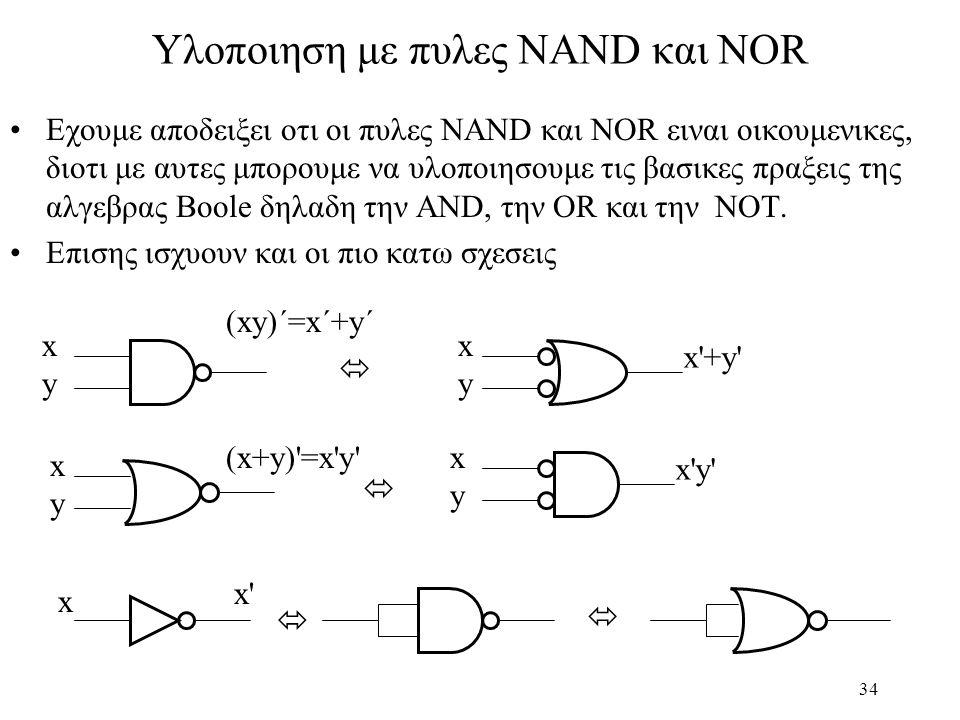 34 Υλοποιηση με πυλες NAND και NOR Εχουμε αποδειξει οτι οι πυλες NAND και NOR ειναι οικουμενικες, διοτι με αυτες μπορουμε να υλοποιησουμε τις βασικες