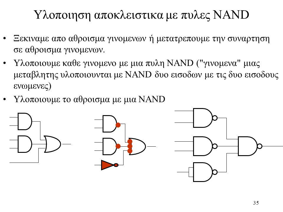 35 Υλοποιηση αποκλειστικα με πυλες NAND Ξεκιναμε απο αθροισμα γινομενων ή μετατρεπουμε την συναρτηση σε αθροισμα γινομενων. Υλοποιουμε καθε γινομενo μ