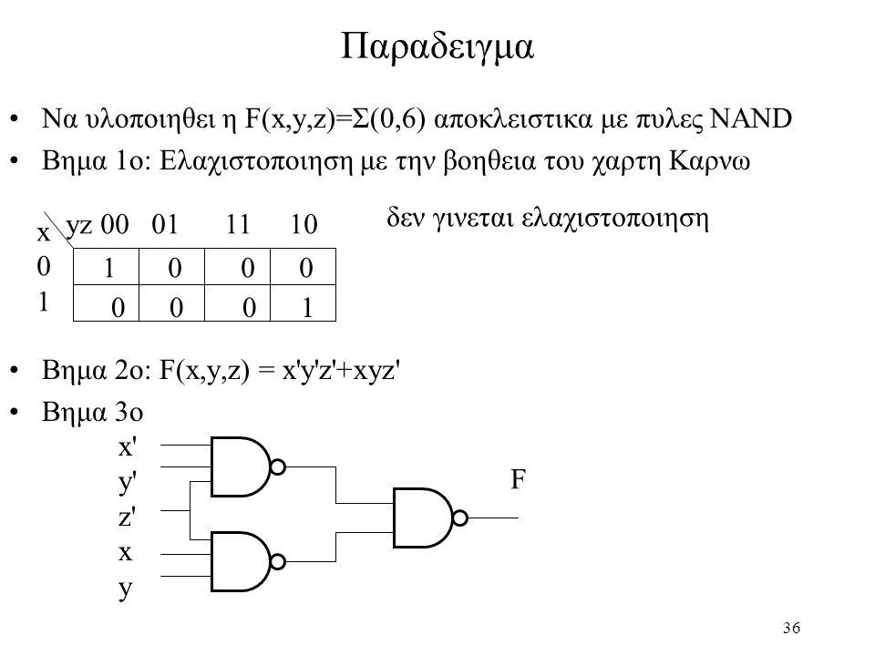 36 Παραδειγμα Να υλοποιηθει η F(x,y,z)=Σ(0,6) αποκλειστικα με πυλες NAND Βημα 1ο: Ελαχιστοποιηση με την βοηθεια του χαρτη Καρνω Βημα 2ο: F(x,y,z) = x'