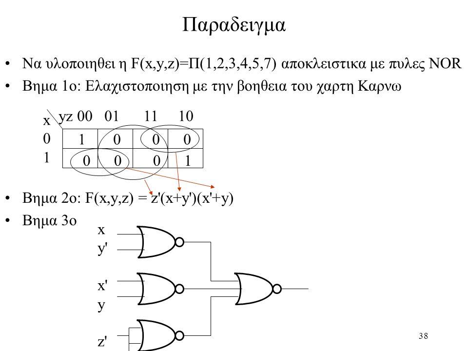 38 Παραδειγμα Να υλοποιηθει η F(x,y,z)=Π(1,2,3,4,5,7) αποκλειστικα με πυλες ΝΟR Βημα 1ο: Ελαχιστοποιηση με την βοηθεια του χαρτη Καρνω Βημα 2ο: F(x,y,z) = z (x+y )(x +y) Bημα 3ο yz 00 01 11 10 x01x01 1 0 0 0 0 0 0 1 x y x y z