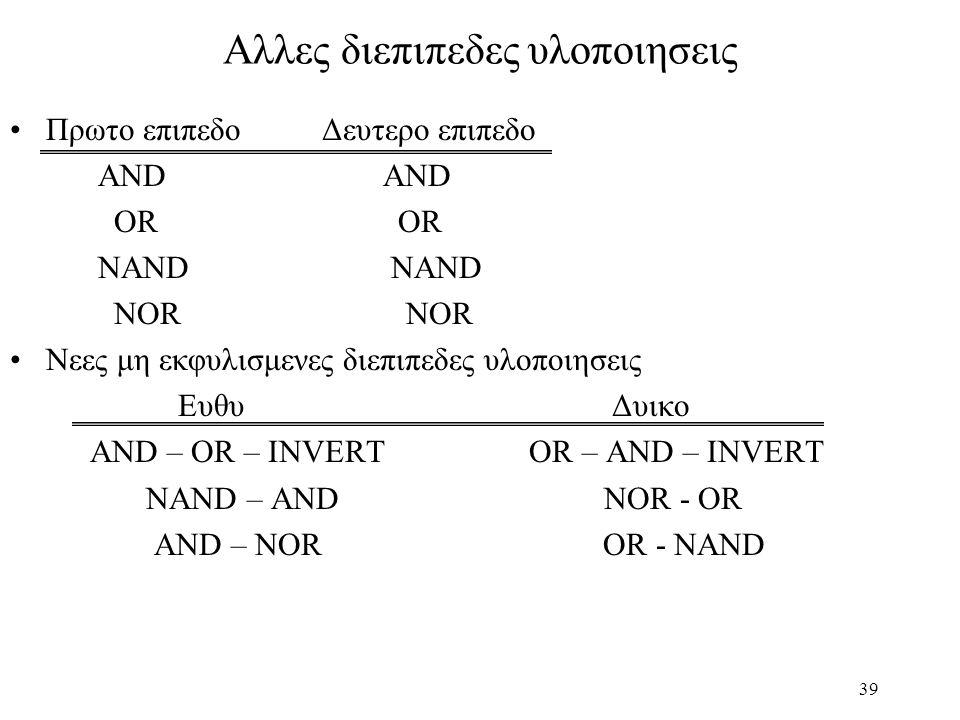 39 Αλλες διεπιπεδες υλοποιησεις Πρωτο επιπεδο Δευτερο επιπεδο AND AND OR OR NAND NAND NOR NOR Νεες μη εκφυλισμενες διεπιπεδες υλοποιησεις Ευθυ Δυικο AND – OR – INVERT OR – AND – INVERT NAND – AND NOR - OR AND – NOR OR - NAND