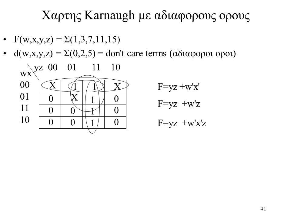 41 Χαρτης Karnaugh με αδιαφορους ορους F(w,x,y,z) = Σ(1,3,7,11,15) d(w,x,y,z) = Σ(0,2,5) = don t care terms (αδιαφοροι οροι) wx 00 01 11 10 yz 00 01 11 10 11 X X 111111 X 000000 000000 0000 F=yz+w x F=yz+w z F=yz+w x z