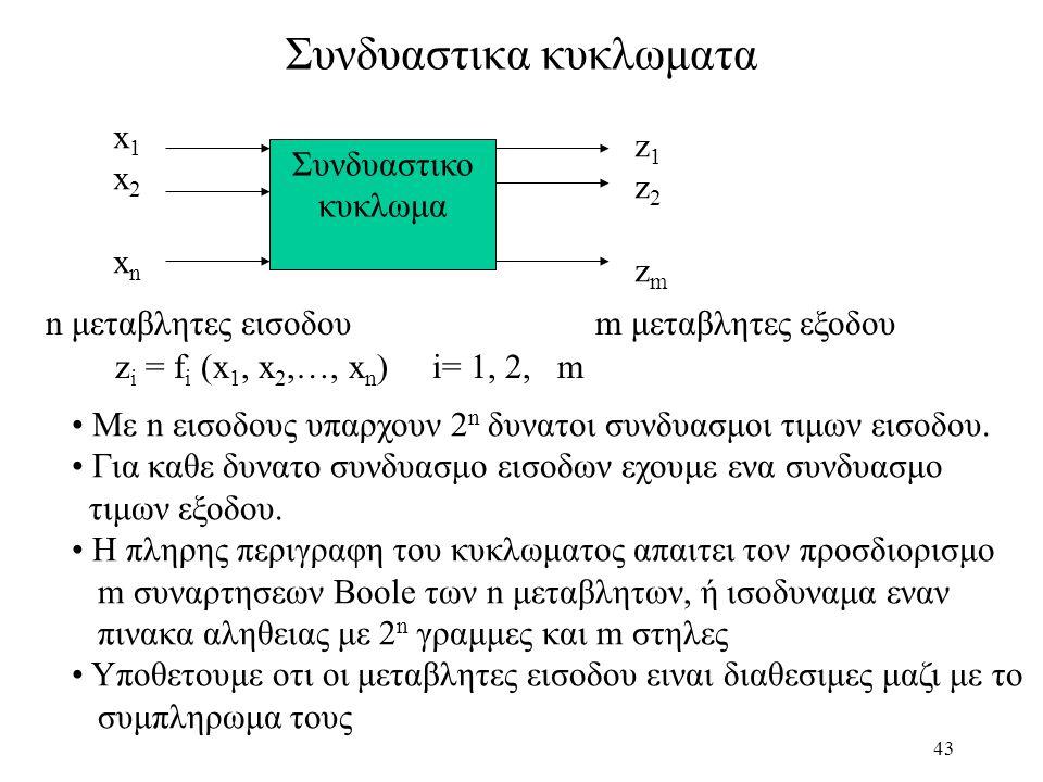 43 Συνδυαστικα κυκλωματα Συνδυαστικο κυκλωμα x1x2xnx1x2xn z1z2zmz1z2zm n μεταβλητες εισοδου m μεταβλητες εξοδου z i = f i (x 1, x 2,…, x n ) i= 1, 2,