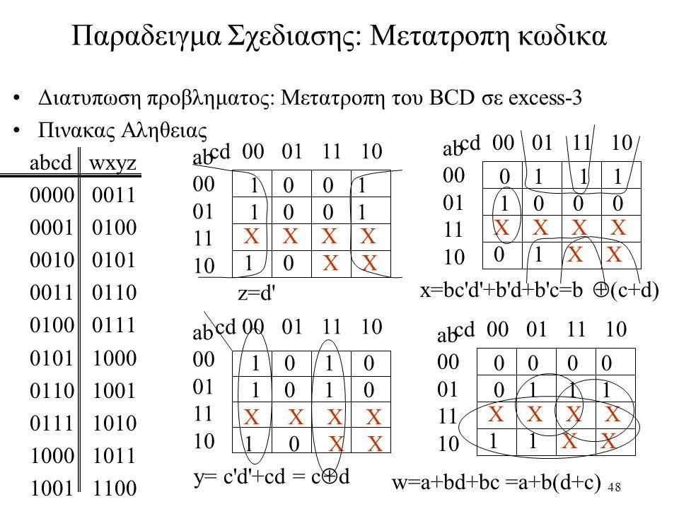 48 Παραδειγμα Σχεδιασης: Μετατροπη κωδικα Διατυπωση προβληματος: Μετατροπη του BCD σε excess-3 Πινακας Αληθειας abcd wxyz 0000 0011 0001 0100 0010 0101 0011 0110 0100 0111 0101 1000 0110 1001 0111 1010 1000 1011 1001 1100 cd 00 01 11 10 ab 00 01 11 10 cd 00 01 11 10 ab 00 01 11 10 X X 1 0 X X X X 1 0 X X 10 0 1 10 1 0 1 0 z=d y= c d +cd = c  d cd 00 01 11 10 ab 00 01 11 10 X X 0 1 X X 0 1 1 1 1 0 0 0 cd 00 01 11 10 ab 00 01 11 10 X X 1 1 X X 0 0 0 1 1 1 x=bc d +b d+b c=b  (c+d) w=a+bd+bc =a+b(d+c)