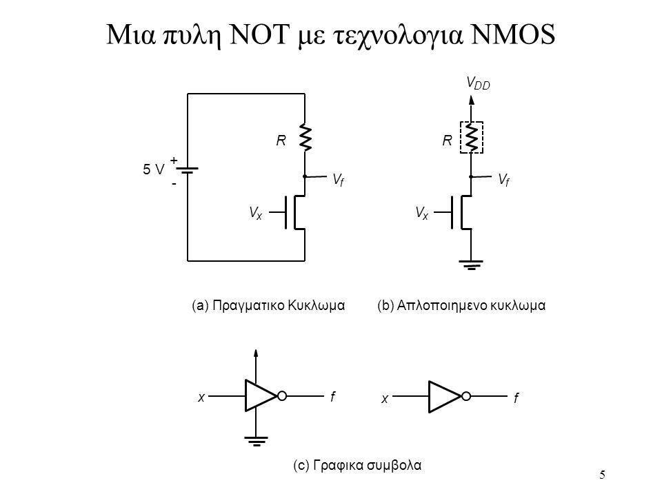 5 Μια πυλη NOT με τεχνολογια ΝΜΟS (b) Απλοποιημενο κυκλωμα V x V f V DD xf (c) Γραφικα συμβολα xf R V x V f R + - (a) Πραγματικο Κυκλωμα 5 V