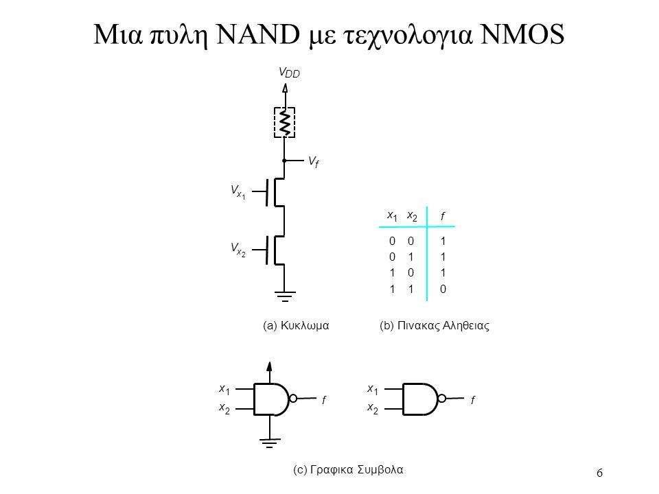 6 Μια πυλη NAND με τεχνολογια NMOS V f V DD (a) Κυκλωμα (c) Γραφικα Συμβολα (b) Πινακας Αληθειας ff 0 0 1 1 0 1 0 1 1 1 1 0 x 1 x 2 f V x 2 V x 1 x 1