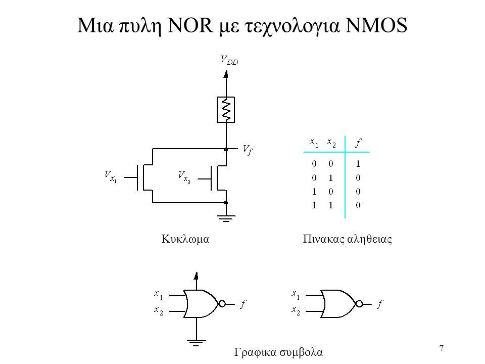 8 Μια πυλη AND με τεχνολογια NMOS Κυκλωμα Γραφικα Συμβολα Πινακες Αληθειας f f 0 0 1 1 0 1 0 1 0 0 0 1 x 1 x 2 f V f V DD A V x 1 V x 2 x 1 x 2 x 1 x 2 V