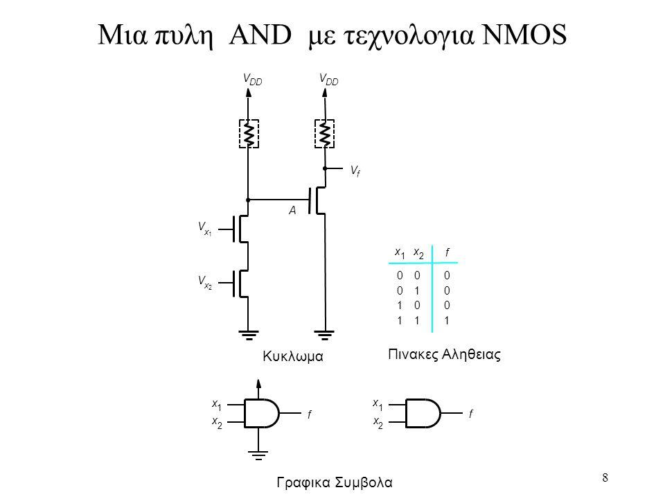 8 Μια πυλη AND με τεχνολογια NMOS Κυκλωμα Γραφικα Συμβολα Πινακες Αληθειας f f 0 0 1 1 0 1 0 1 0 0 0 1 x 1 x 2 f V f V DD A V x 1 V x 2 x 1 x 2 x 1 x