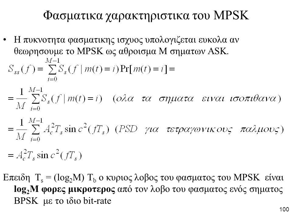 100 Φασματικα χαρακτηριστικα του MPSK Η πυκνοτητα φασματικης ισχυος υπολογιζεται ευκολα αν θεωρησουμε το MPSK ως αθροισμα M σηματων ASK. Επειδη Τ s =