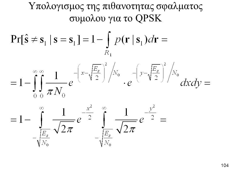 104 Υπολογισμος της πιθανοτητας σφαλματος συμολου για το QPSK