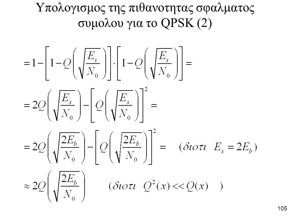 105 Υπολογισμος της πιθανοτητας σφαλματος συμολου για το QPSK (2)