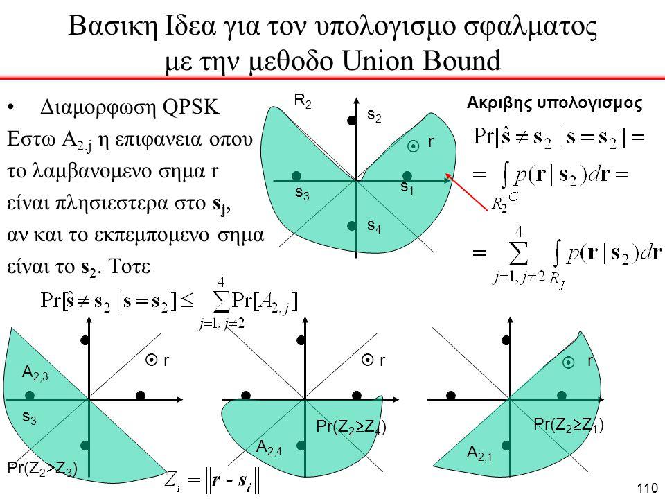 Βασικη Ιδεα για τον υπολογισμο σφαλματος με την μεθοδο Union Bound Διαμορφωση QPSK Εστω Α 2,j η επιφανεια οπου το λαμβανομενο σημα r είναι πλησιεστερα στο s j, αν και το εκπεμπομενο σημα είναι το s 2.