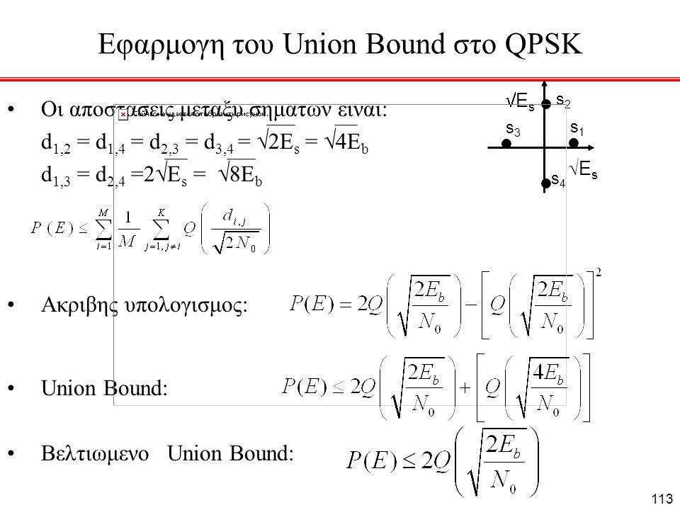 Εφαρμογη του Union Bound στο QPSK Οι αποστασεις μεταξυ σηματων ειναι: d 1,2 = d 1,4 = d 2,3 = d 3,4 =  2E s =  4E b d 1,3 = d 2,4 =2  E s =  8E b Ακριβης υπολογισμος: Union Bound: Βελτιωμενο Union Bound: s1s1 s 2 s3s3 s4s4 EsEs EsEs 113