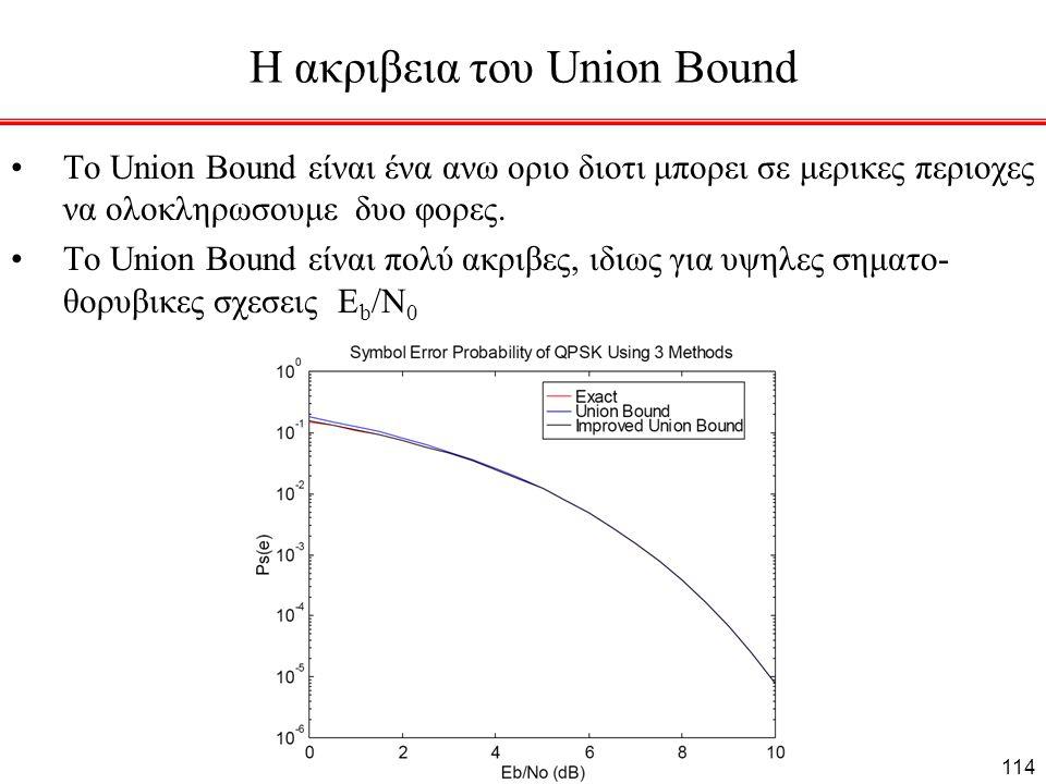 Η ακριβεια του Union Bound Tο Union Bound είναι ένα ανω οριο διοτι μπορει σε μερικες περιοχες να ολοκληρωσουμε δυο φορες. Το Union Bound είναι πολύ ακ