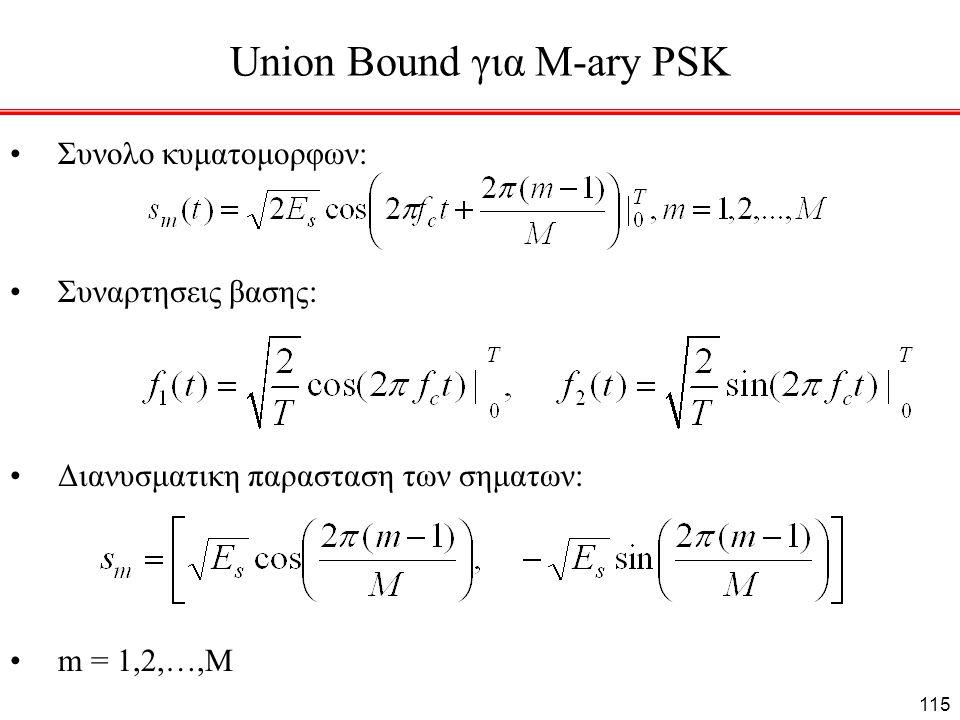 Union Bound για M-ary PSK Συνολο κυματομορφων: Συναρτησεις βασης: Διανυσματικη παρασταση των σηματων: m = 1,2,…,M 115