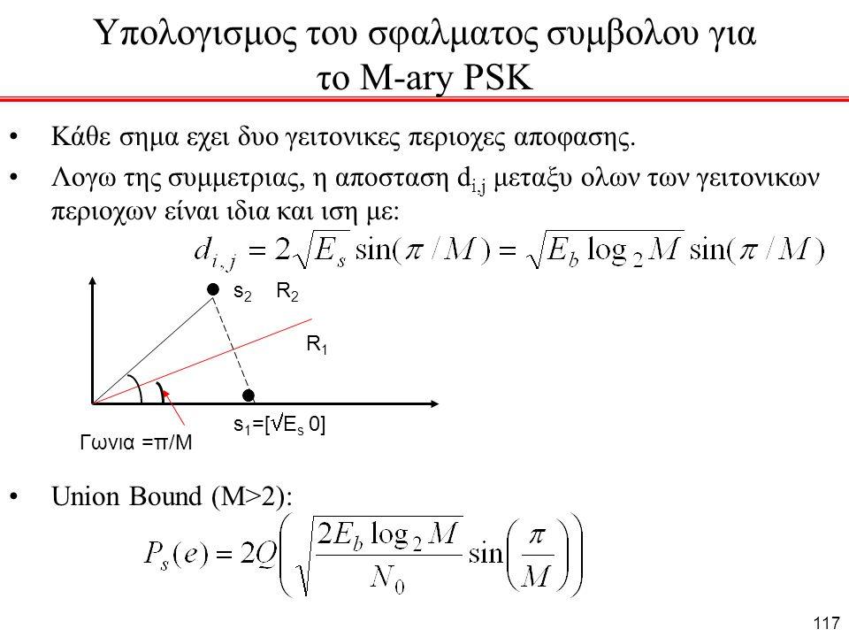 Υπολογισμος του σφαλματος συμβολου για το M-ary PSK Κάθε σημα εχει δυο γειτονικες περιοχες αποφασης. Λογω της συμμετριας, η αποσταση d i,j μεταξυ ολων