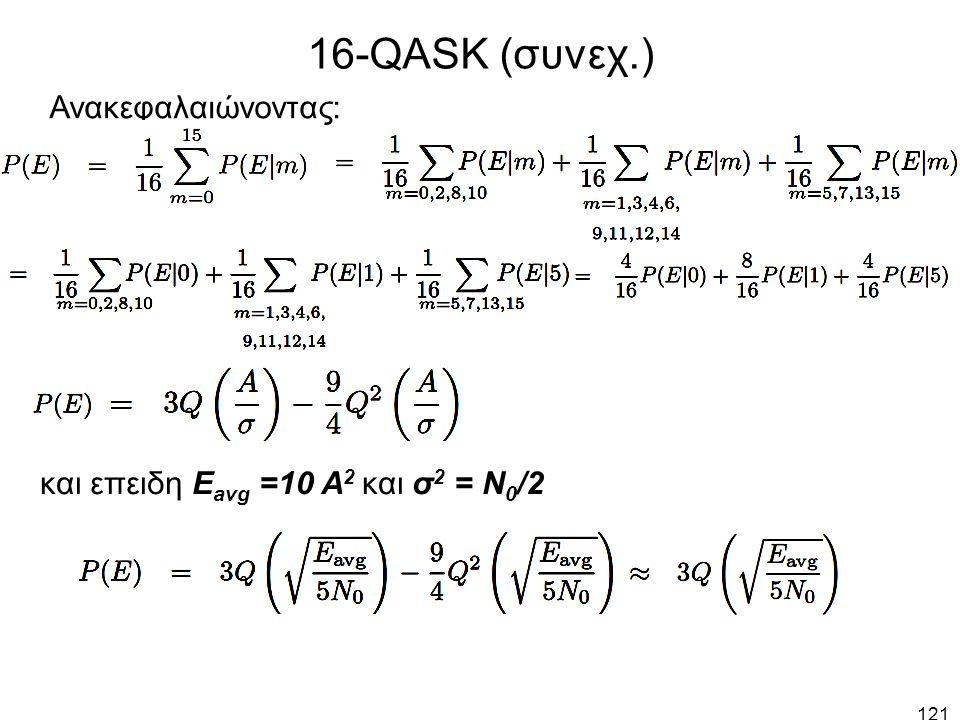 121 16-QASK (συνεχ.) Ανακεφαλαιώνοντας: και επειδη E avg =10 Α 2 και σ 2 = Ν 0 /2