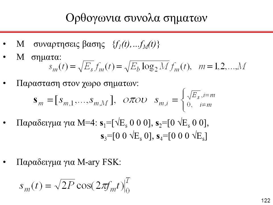 Ορθογωνια συνολα σηματων Μ συναρτησεις βασης {f 1 (t),…f M (t)} M σηματα: Παρασταση στον χωρο σηματων: Παραδειγμα για Μ=4: s 1 =[  E s 0 0 0], s 2 =[0  E s 0 0], s 3 =[0 0  E s 0], s 4 =[0 0 0  E s ] Παραδειγμα για M-ary FSK: 122