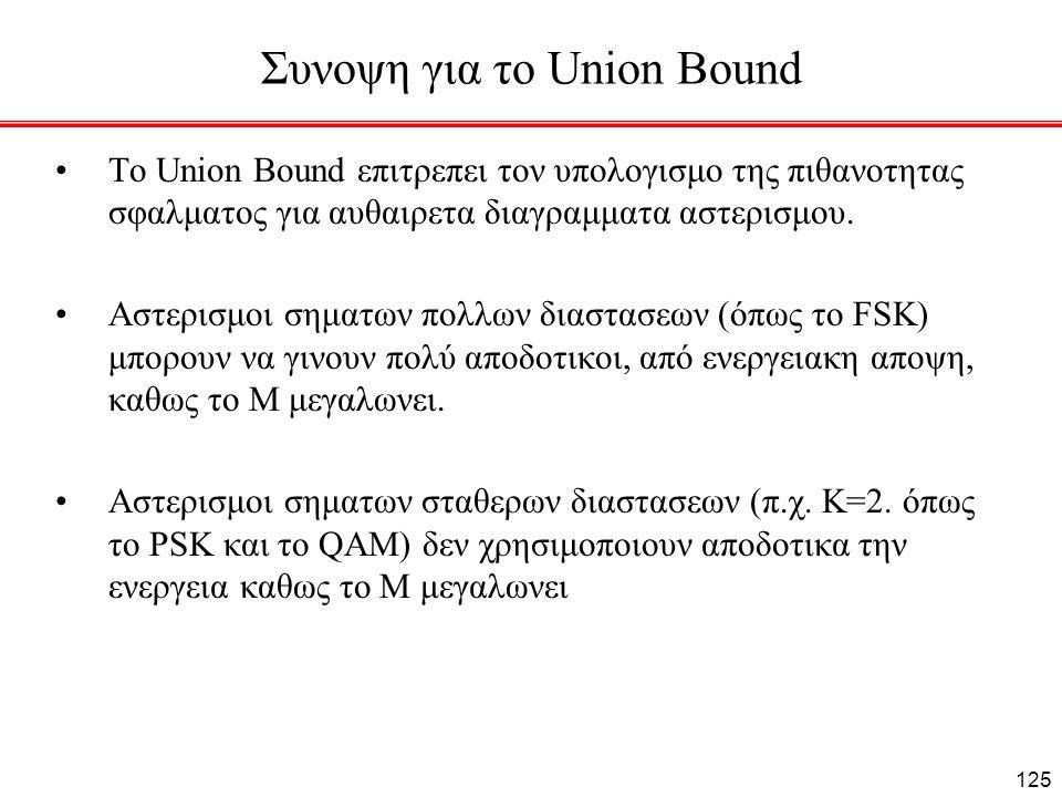 Συνοψη για το Union Bound Tο Union Bound επιτρεπει τον υπολογισμο της πιθανοτητας σφαλματος για αυθαιρετα διαγραμματα αστερισμου.